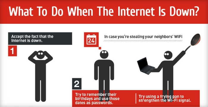 what-to-do-when-internet-is-down
